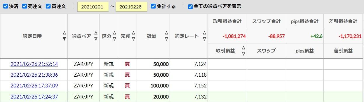 副業FXで失敗した2月収支